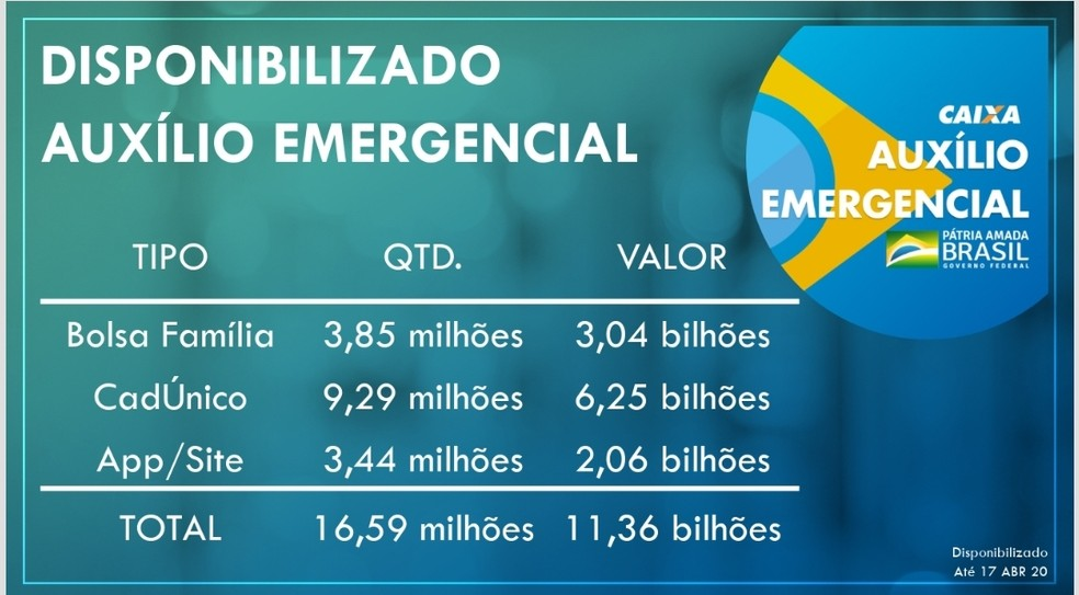 Auxilio Notícias E Artigos Contábeis Em Santos | Portal Contabilidade - PORTAL CONTABILIDADE